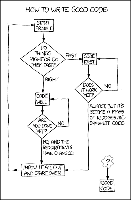 [Image: how_to_write_good_code.png]